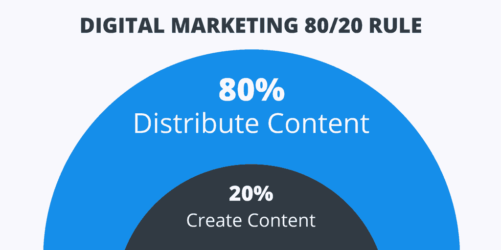 Digital-Marketing-802F20-Rule.png